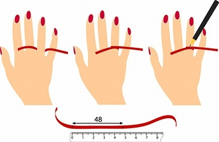 measure your finger two rings