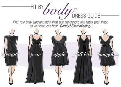 Roaman's Flatters Your Shape With Dress Shape Guide (With images .