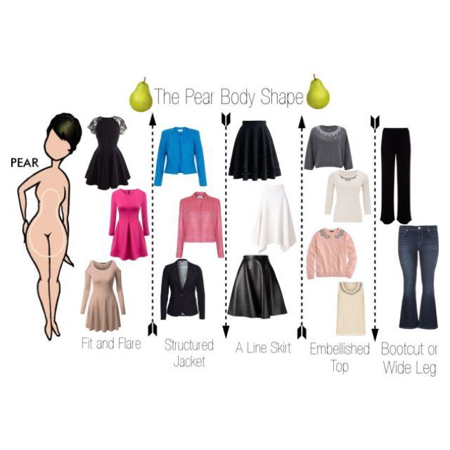 The Pear Body Shape | Pear fashion, Pear shape fashion, Pear .