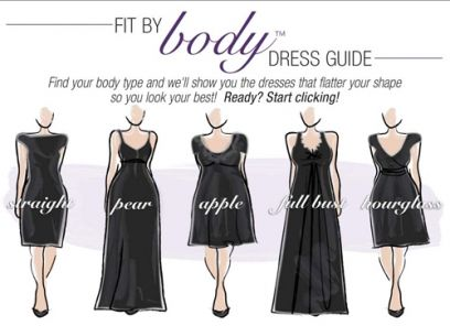 Roaman's® perfects Fit by Body™ Dress Shape Guide for plus size .
