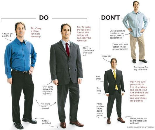 Best Collection of Job Interview Outfits /Tips For Men#BeautyBlog .