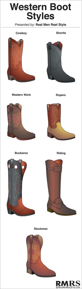 How To Wear Cowboy Boots | Ultimate Guide To The Western Bo