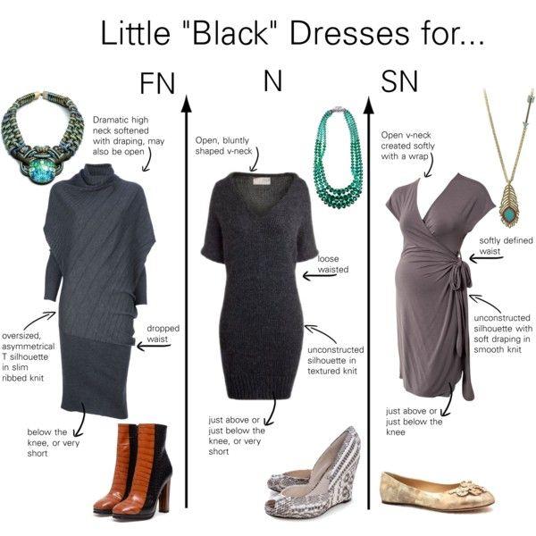 "Little ""Black"" Dresses for Natural Types | Natural clothing ."