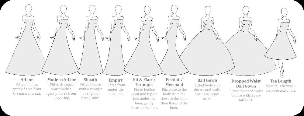 April Kay Bridal - Dress Style Gui